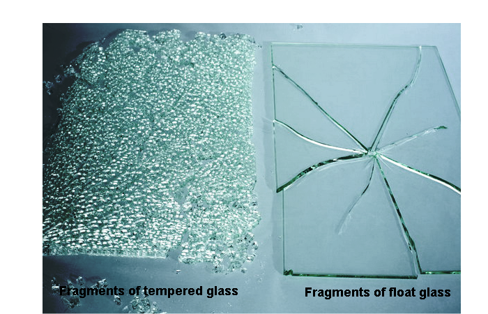 Difference Between Laminated And Toughened Glass